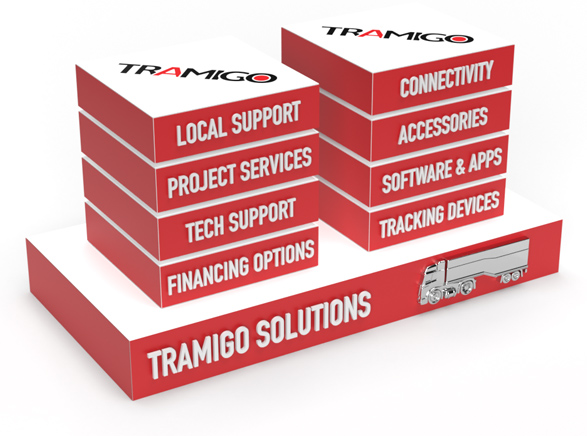 Tramigo fleet management and gps vehicle tracking full solutions stack